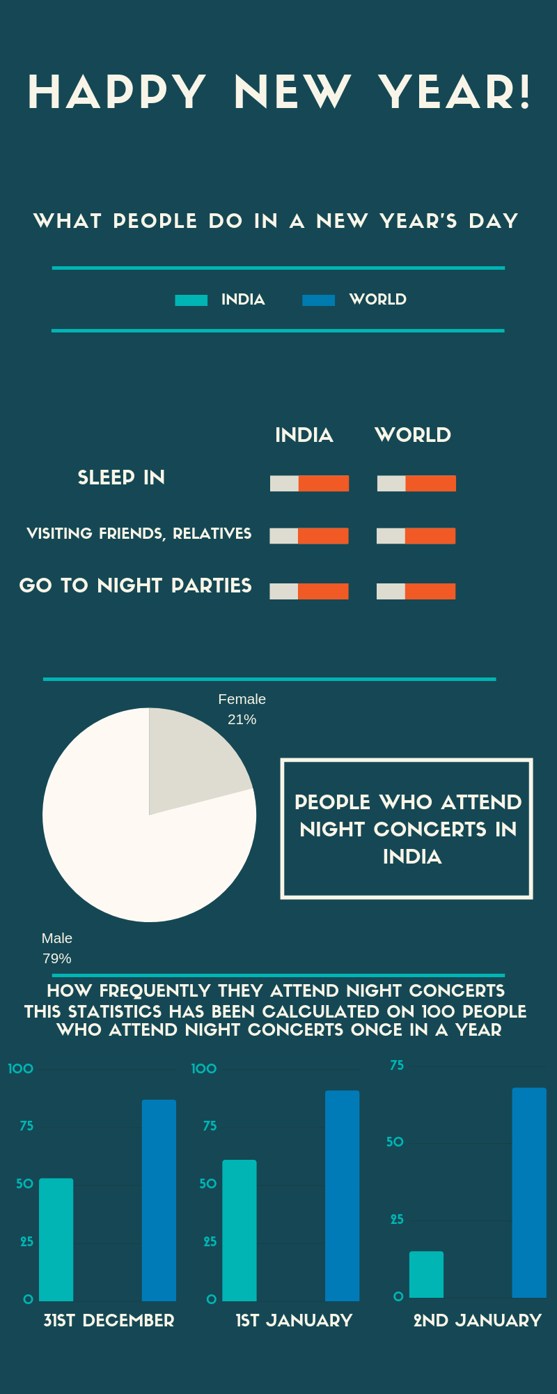 Happy New year 2021 Infographics
