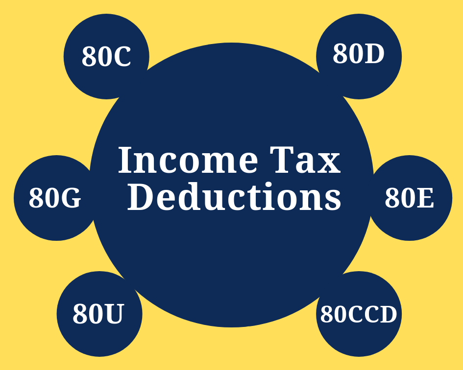 Income Tax Deductions In India