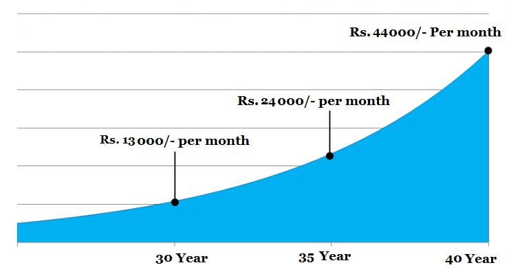 pension plans