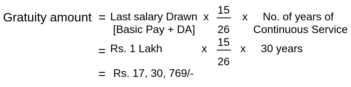 Calculation of the Gratuity amount where the employee is covered by the payment of gratuity act, 1972