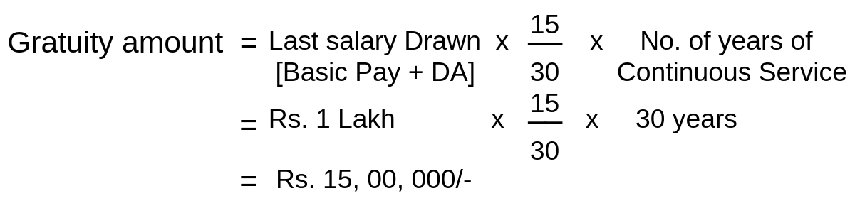 Gratuity amount Calculation not covered by the payment of gratuity act, 1972