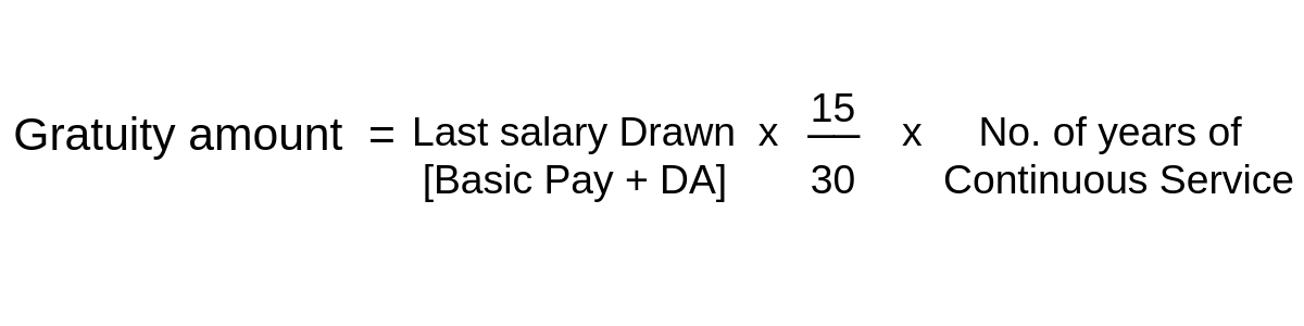 Calculation of the Gratuity amount where the employee is not covered by the payment of gratuity act, 1972