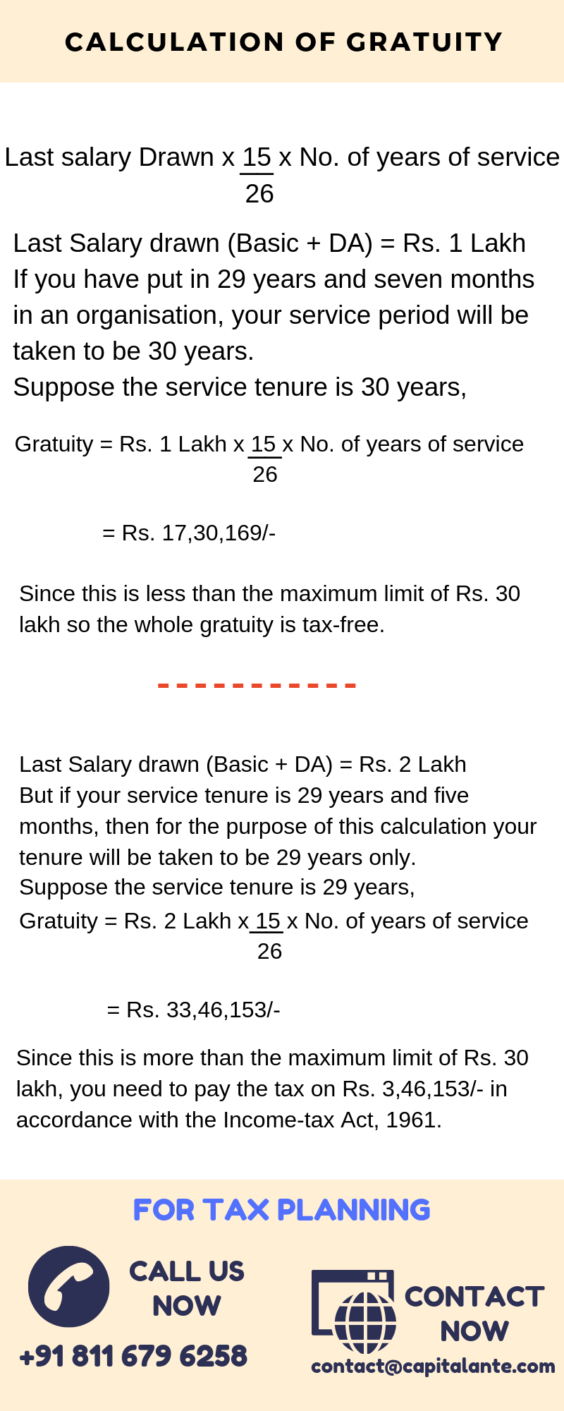 Tax implications on Gratuity