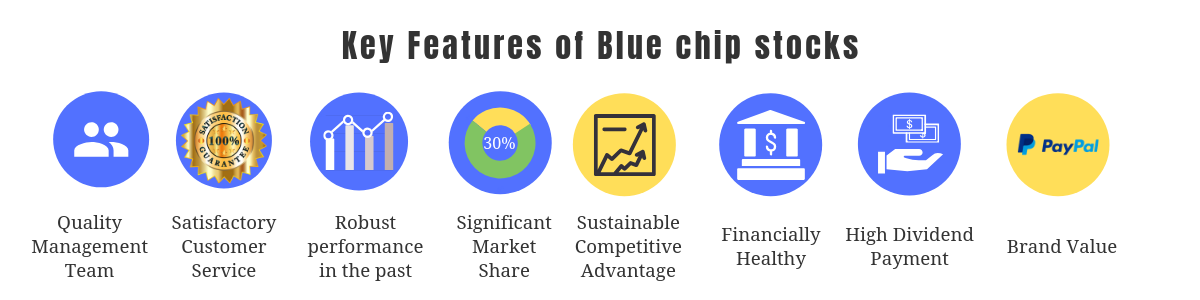 Key features of Blue chip Stocks