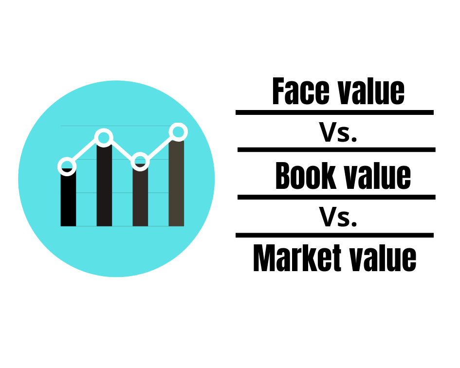 The Difference Between Face value Book value and Market value