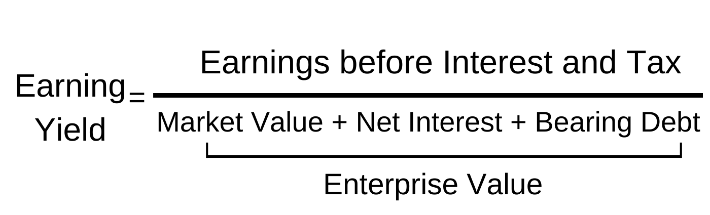 Calculation of Earning Yield