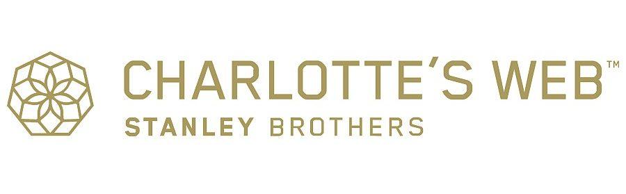 Charlotte's Web Holdings (CWBHF)