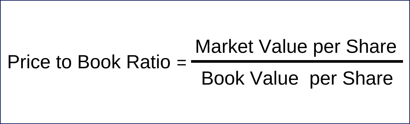 How to calculate Price to Book Ratio