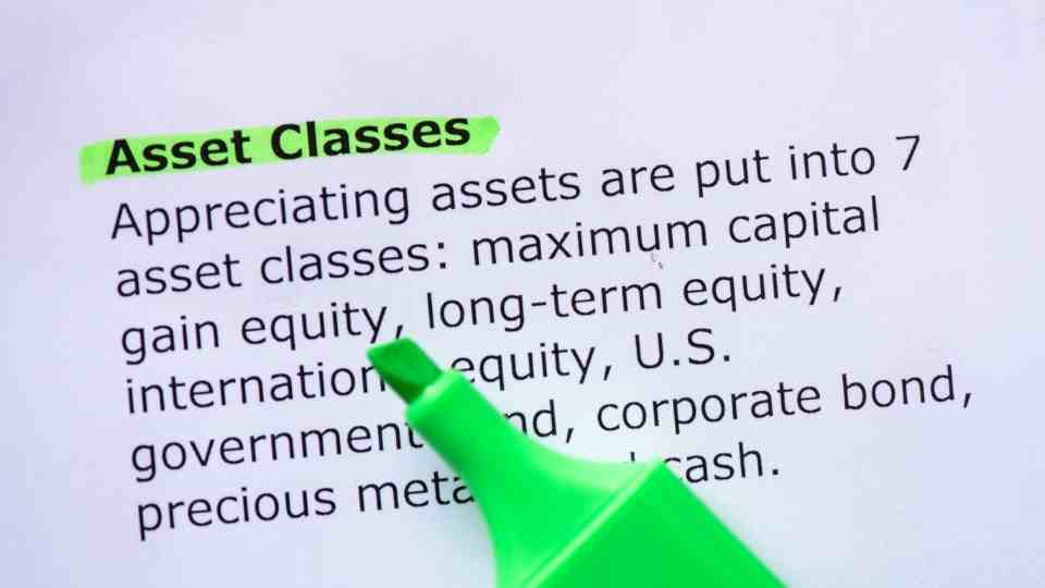 Invest wisely across various asset classes